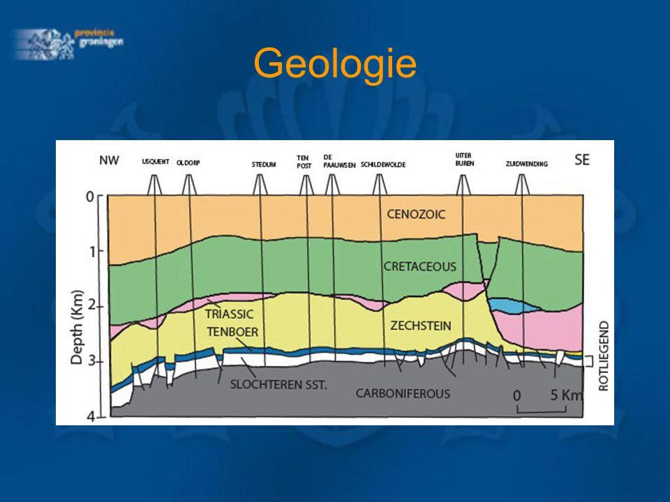 Gevolgen gaswinning