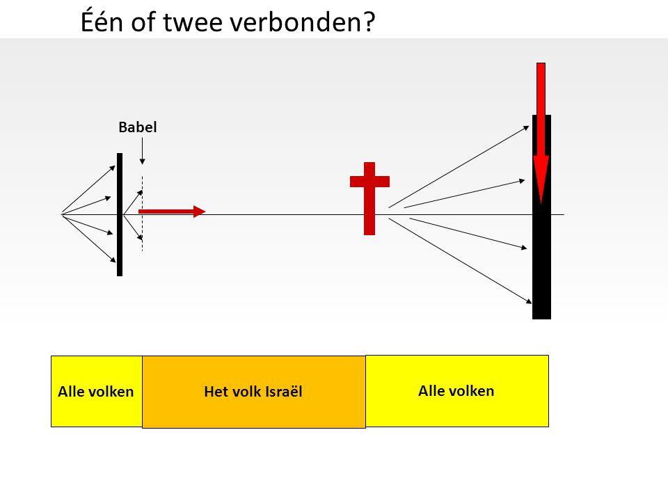 Één of twee verbonden? Babel Alle volken Het volk Israël Alle volken