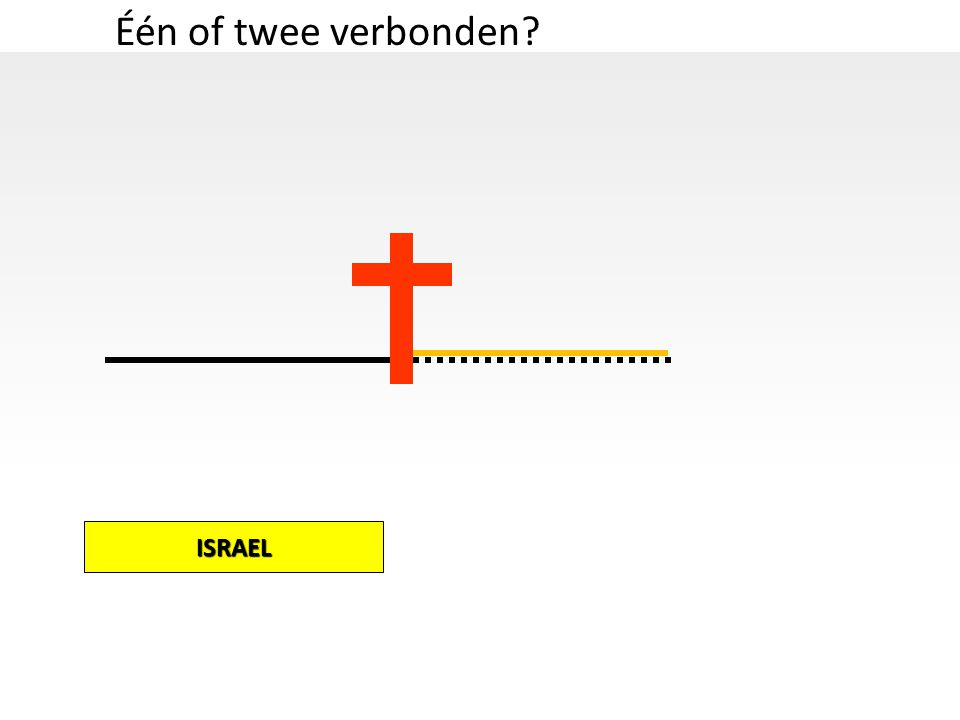 Één of twee verbonden?ISRAEL