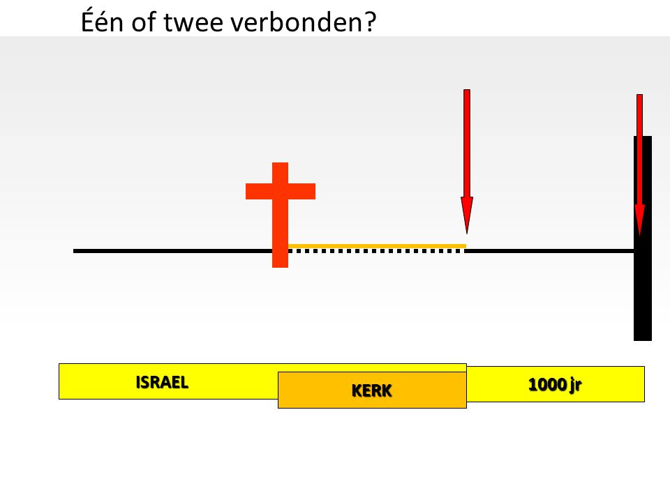 ISRAEL KERK 1000 jr