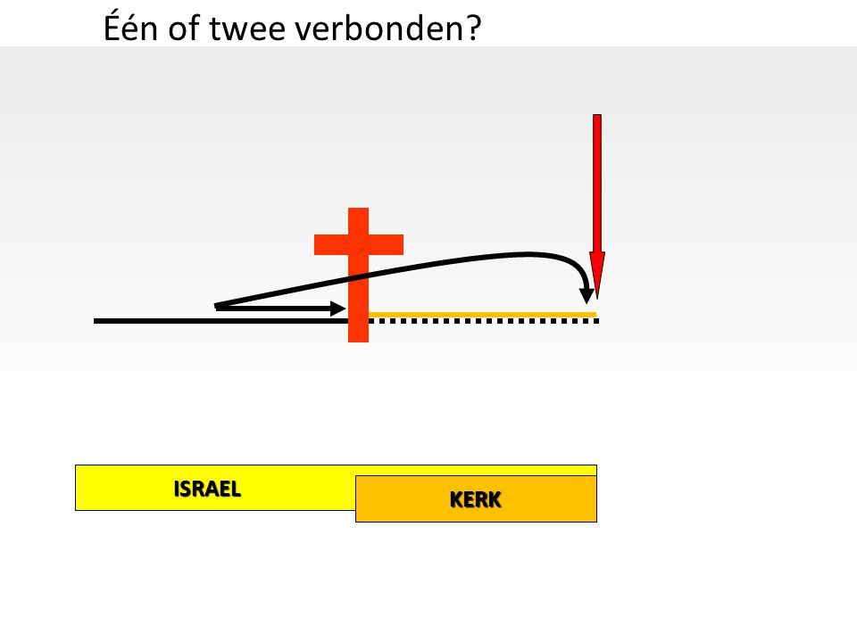 Één of twee verbonden?ISRAEL KERK