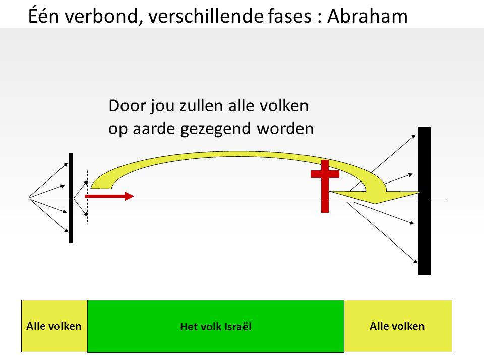 Één verbond, verschillende fases : Abraham Alle volken Het volk Israël Alle volken Door jou zullen alle volken op aarde gezegend worden
