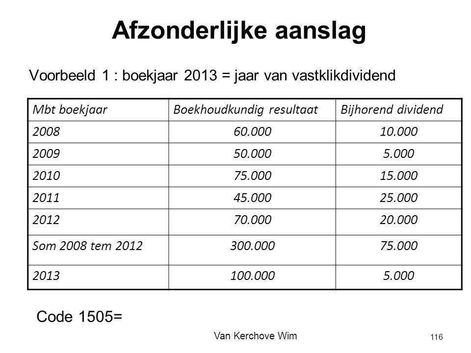 Afzonderlijke aanslag Voorbeeld 1 : boekjaar 2013 = jaar van vastklikdividend Mbt boekjaarBoekhoudkundig resultaatBijhorend dividend 200860.00010.000