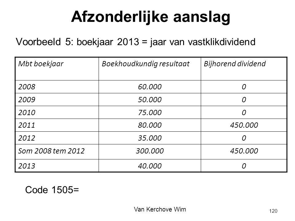 Afzonderlijke aanslag Voorbeeld 5: boekjaar 2013 = jaar van vastklikdividend Mbt boekjaarBoekhoudkundig resultaatBijhorend dividend 2008 60.000 0 2009