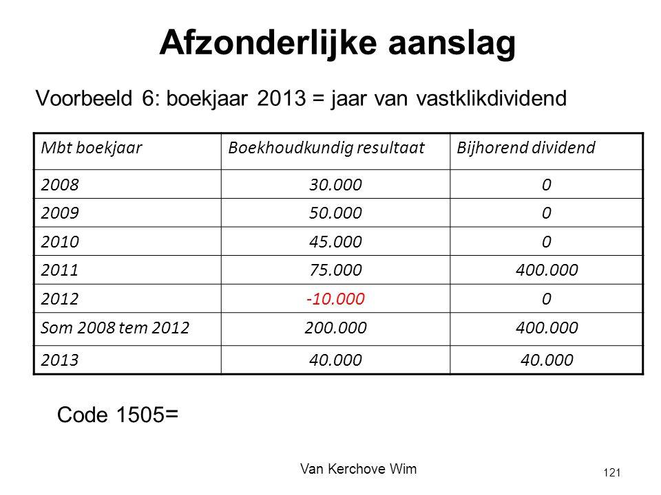 Afzonderlijke aanslag Voorbeeld 6: boekjaar 2013 = jaar van vastklikdividend Mbt boekjaarBoekhoudkundig resultaatBijhorend dividend 200830.0000 2009 5