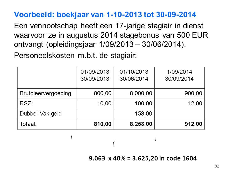 Voorbeeld: boekjaar van 1-10-2013 tot 30-09-2014 Een vennootschap heeft een 17-jarige stagiair in dienst waarvoor ze in augustus 2014 stagebonus van 5