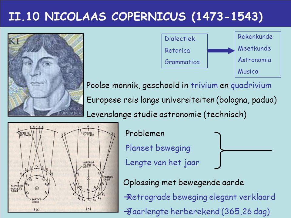 II.10 NICOLAAS COPERNICUS (1473-1543) Poolse monnik, geschoold in trivium en quadrivium Europese reis langs universiteiten (bologna, padua) Levenslang