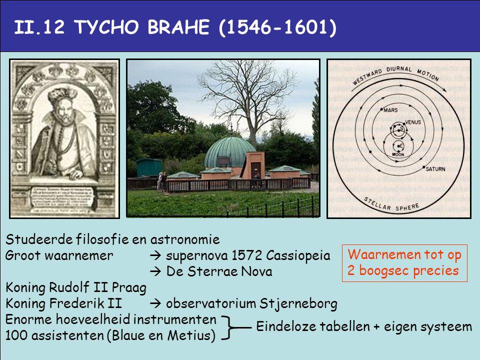 II.12 TYCHO BRAHE (1546-1601) Studeerde filosofie en astronomie Groot waarnemer  supernova 1572 Cassiopeia  De Sterrae Nova Koning Rudolf II Praag K