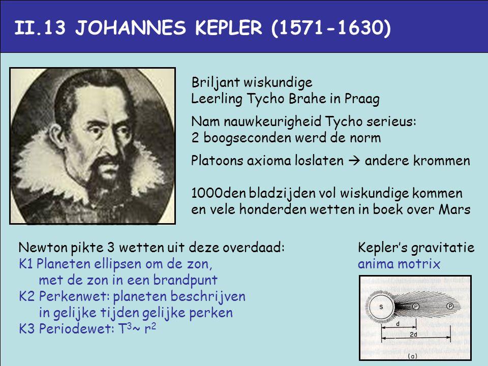 II.13 JOHANNES KEPLER (1571-1630) Briljant wiskundige Leerling Tycho Brahe in Praag Nam nauwkeurigheid Tycho serieus: 2 boogseconden werd de norm Plat