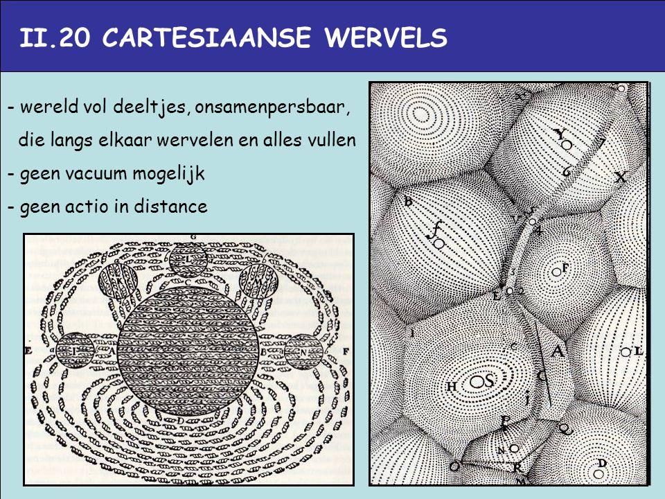 II.20 CARTESIAANSE WERVELS - wereld vol deeltjes, onsamenpersbaar, die langs elkaar wervelen en alles vullen - geen vacuum mogelijk - geen actio in di