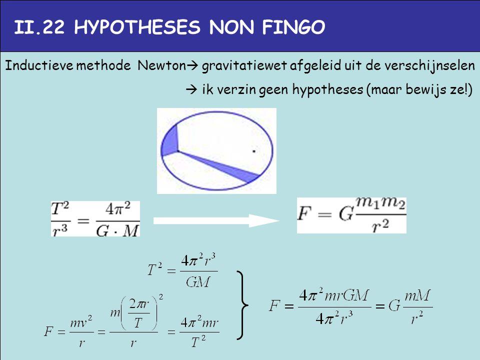 II.22 HYPOTHESES NON FINGO Inductieve methode Newton  gravitatiewet afgeleid uit de verschijnselen  ik verzin geen hypotheses (maar bewijs ze!)