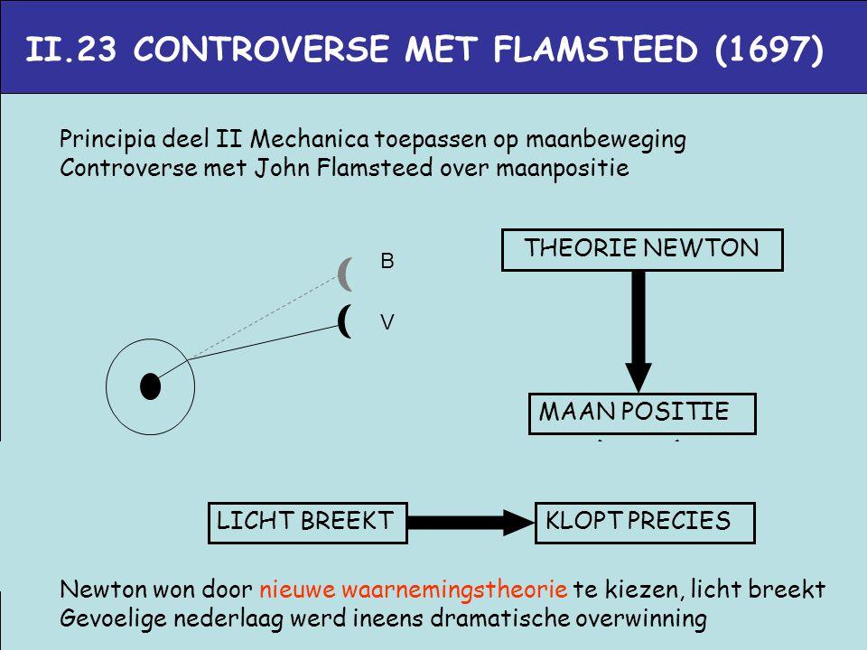 II.23 CONTROVERSE MET FLAMSTEED (1697) THEORIE NEWTON MAAN POSITIE B V LICHT RECHTDOOR KLOPT TOTAAL NIET LICHT BREEKTKLOPT PRECIES Principia deel II M