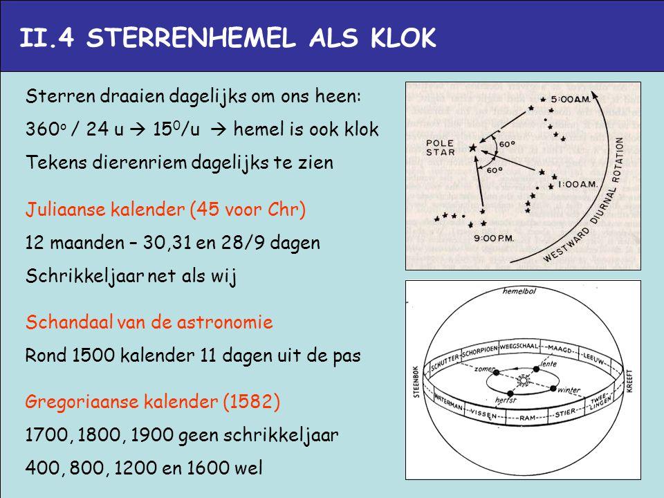II.4 STERRENHEMEL ALS KLOK Sterren draaien dagelijks om ons heen: 360 o / 24 u  15 0 /u  hemel is ook klok Tekens dierenriem dagelijks te zien Julia