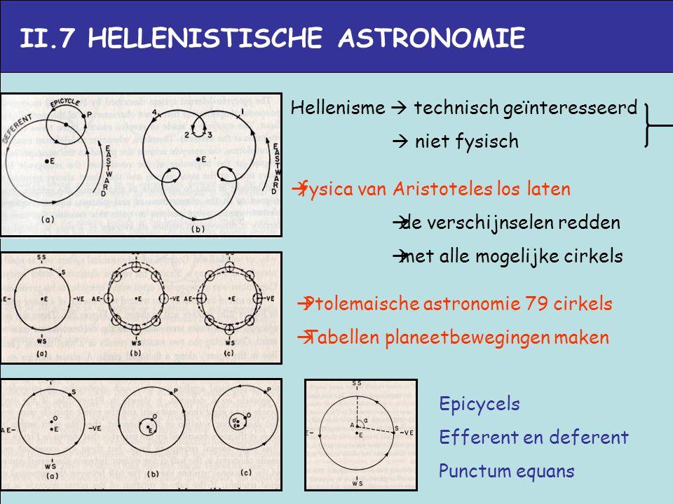 II.7 HELLENISTISCHE ASTRONOMIE Hellenisme  technisch geïnteresseerd  niet fysisch  fysica van Aristoteles los laten  de verschijnselen redden  me