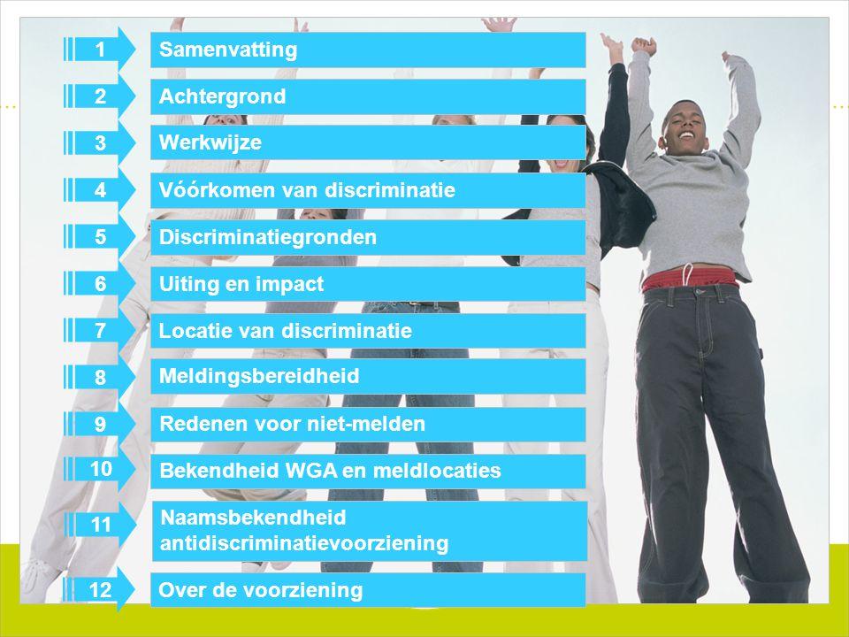3 2 Samenvatting 1 Achtergrond 3 Werkwijze 4 Vóórkomen van discriminatie 5 Discriminatiegronden 6 7 8 9 10 Uiting en impact Locatie van discriminatie Meldingsbereidheid Bekendheid WGA en meldlocaties Redenen voor niet-melden Naamsbekendheid antidiscriminatievoorziening 11 Over de voorziening 12