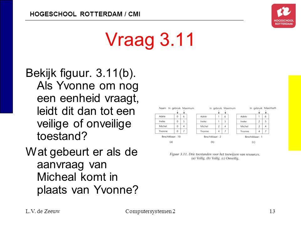 HOGESCHOOL ROTTERDAM / CMI L.V. de ZeeuwComputersystemen 213 Vraag 3.11 Bekijk figuur.