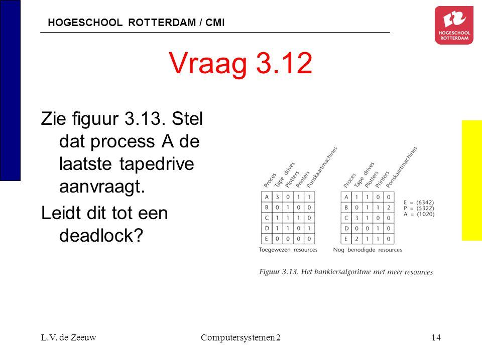 HOGESCHOOL ROTTERDAM / CMI L.V. de ZeeuwComputersystemen 214 Vraag 3.12 Zie figuur 3.13.