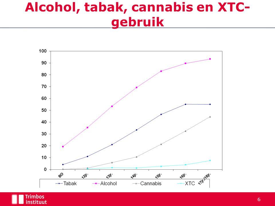 6 Alcohol, tabak, cannabis en XTC- gebruik