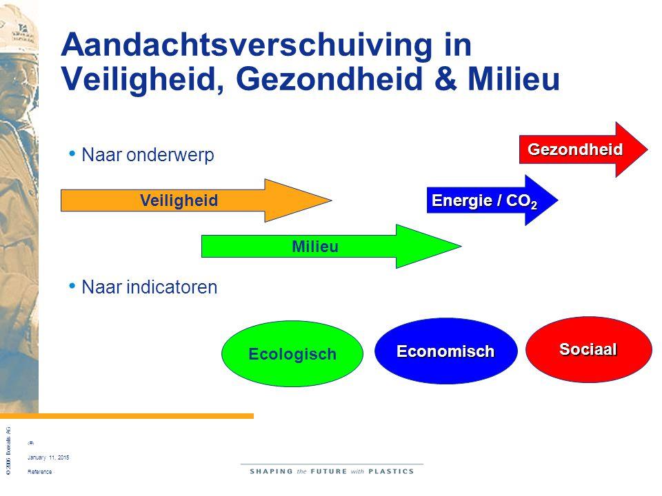 Reference © 2006 Borealis AG 19 January 11, 2015 Aandachtsverschuiving in Veiligheid, Gezondheid & Milieu Milieu Energie / CO 2 Gezondheid Ecologisch
