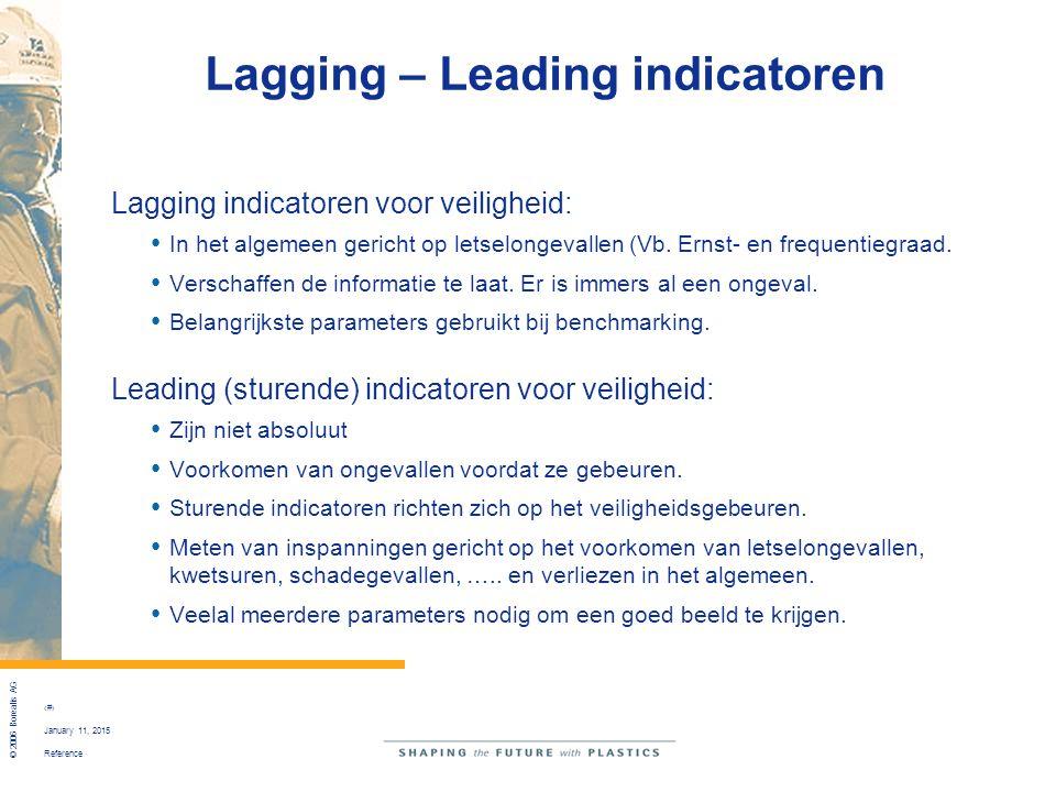 Reference © 2006 Borealis AG 23 January 11, 2015 Lagging – Leading indicatoren Lagging indicatoren voor veiligheid: In het algemeen gericht op letselo