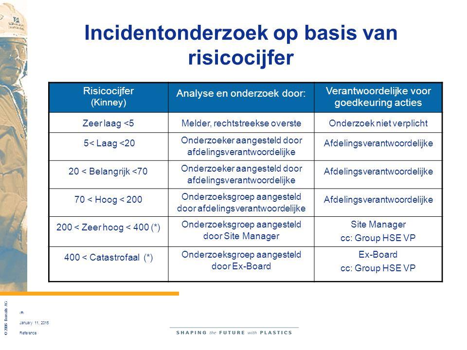 Reference © 2006 Borealis AG 6 January 11, 2015 Incidentonderzoek op basis van risicocijfer Risicocijfer (Kinney) Analyse en onderzoek door: Verantwoo