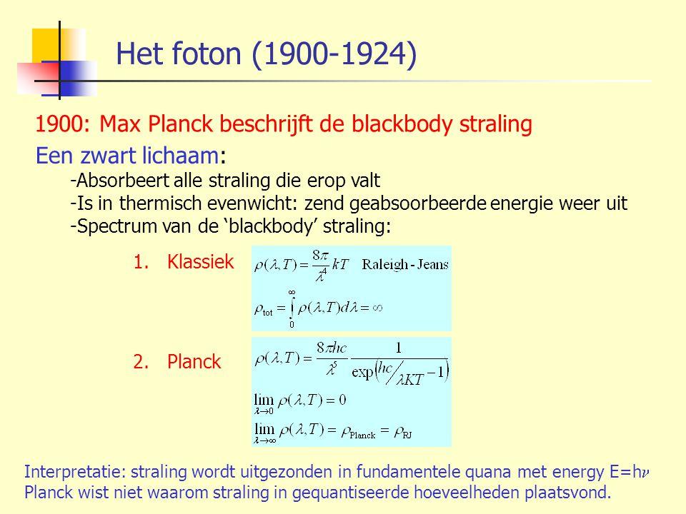 Het foton (1900-1924) 1900: Max Planck beschrijft de blackbody straling Een zwart lichaam: -Absorbeert alle straling die erop valt -Is in thermisch ev