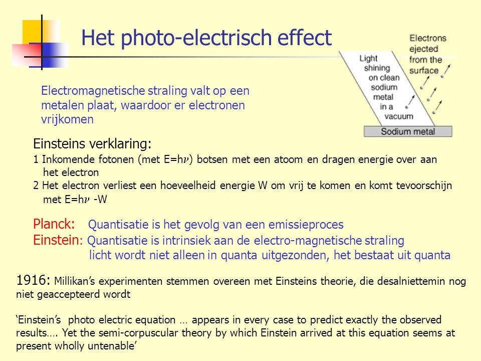 Het photo-electrisch effect Electromagnetische straling valt op een metalen plaat, waardoor er electronen vrijkomen Einsteins verklaring: 1 Inkomende