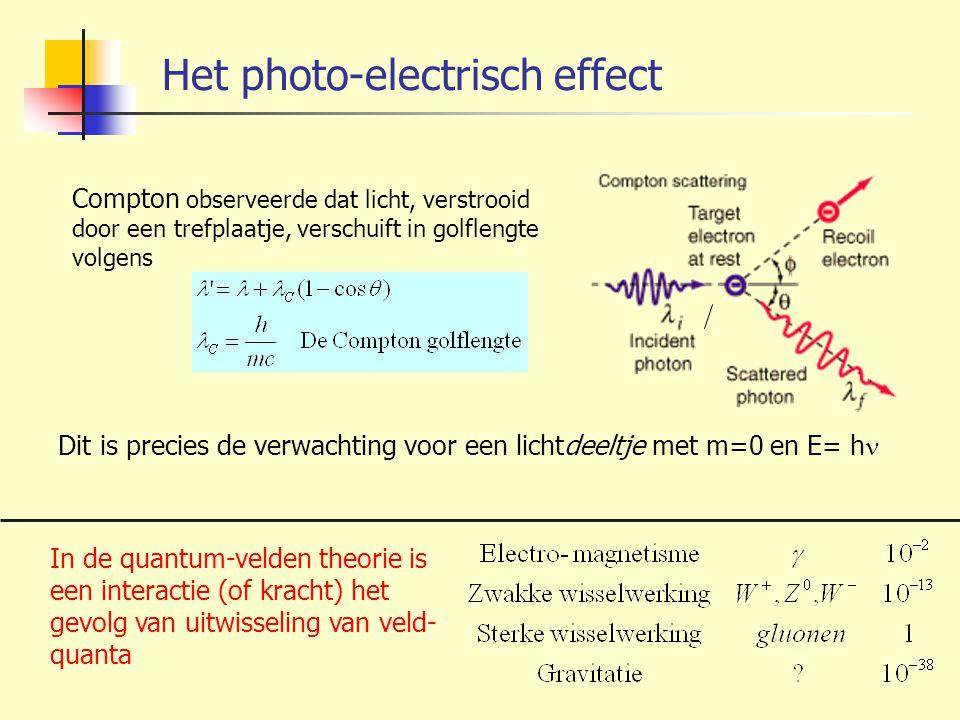 Het photo-electrisch effect Compton observeerde dat licht, verstrooid door een trefplaatje, verschuift in golflengte volgens Dit is precies de verwach