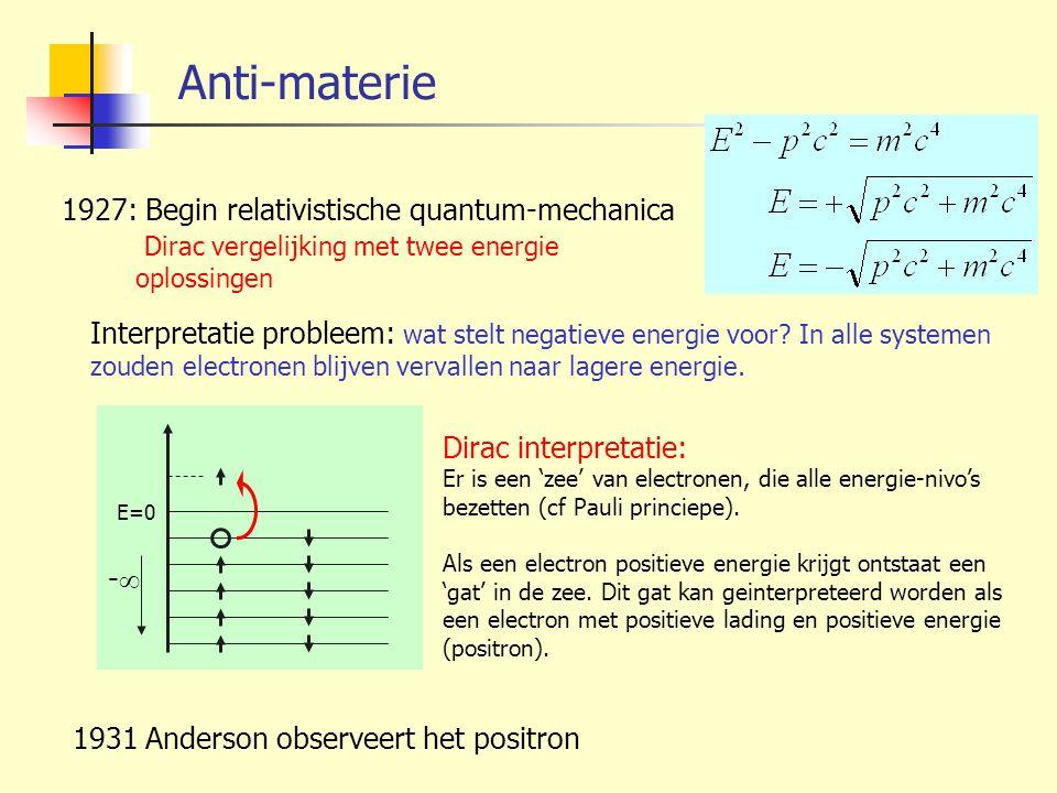 Anti-materie 1927: Begin relativistische quantum-mechanica Dirac vergelijking met twee energie oplossingen Interpretatie probleem: wat stelt negatieve