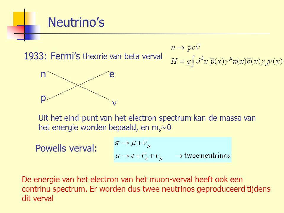 Neutrino's 1933: Fermi's theorie van beta verval Uit het eind-punt van het electron spectrum kan de massa van het energie worden bepaald, en m ~0 Powe