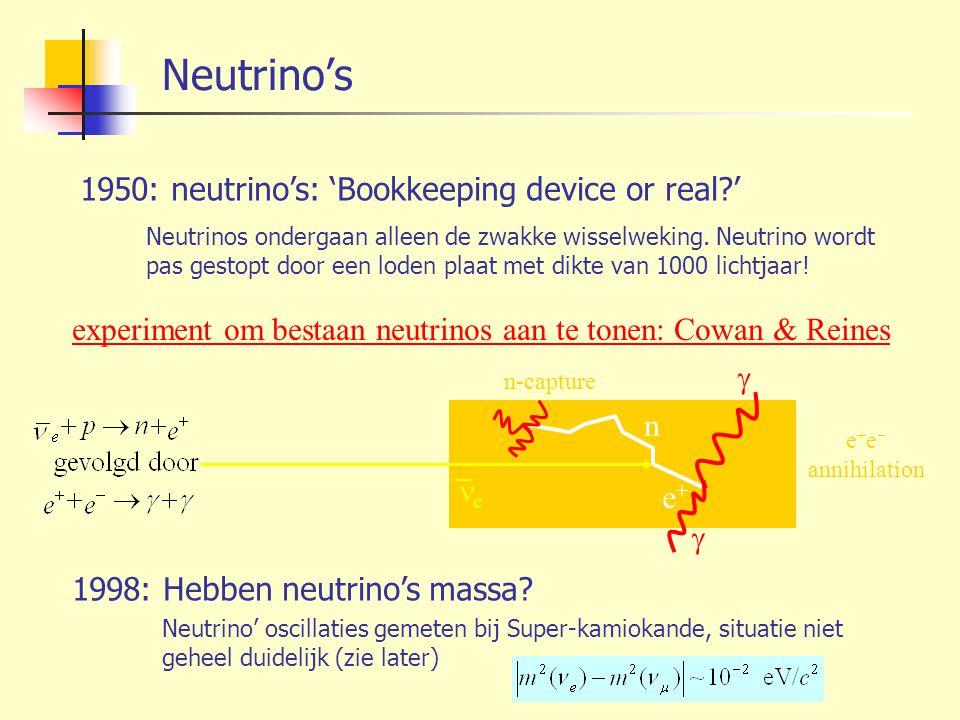 Neutrino's 1950: neutrino's: 'Bookkeeping device or real?' Neutrinos ondergaan alleen de zwakke wisselweking. Neutrino wordt pas gestopt door een lode