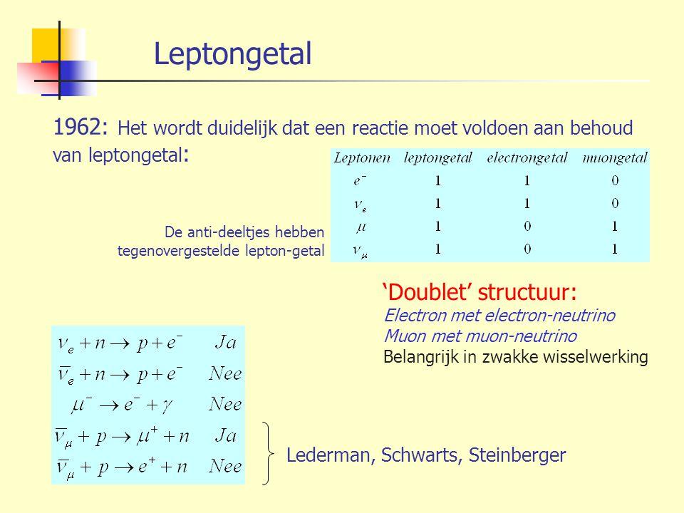 Leptongetal 1962: Het wordt duidelijk dat een reactie moet voldoen aan behoud van leptongetal : De anti-deeltjes hebben tegenovergestelde lepton-getal