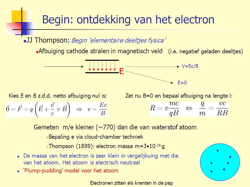 Begin: ontdekking van het electron De massa van het electron is zeer klein in vergelijkuing met die van het atoom. Het atoom is electrisch neutraal 'P