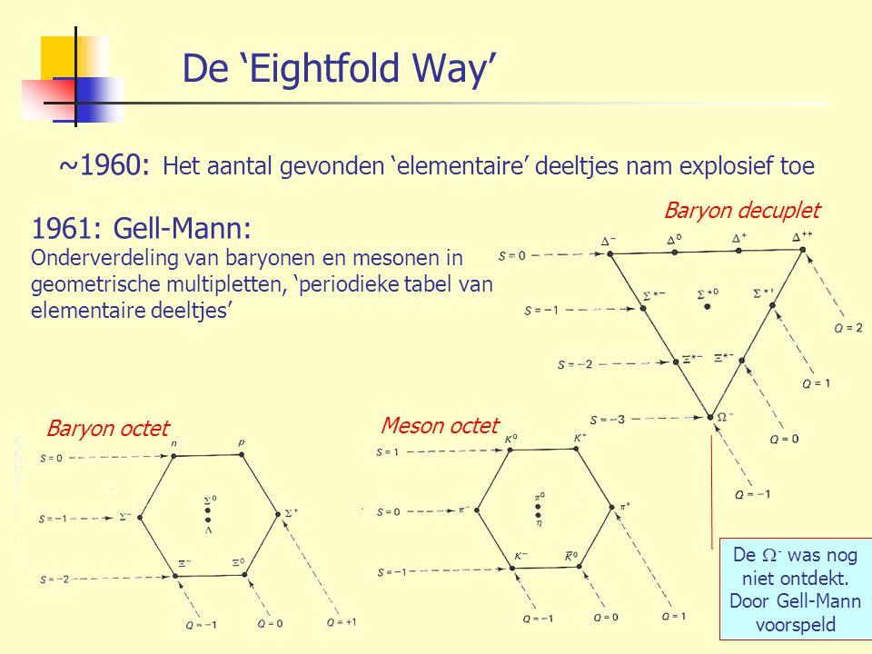 De 'Eightfold Way' ~1960: Het aantal gevonden 'elementaire' deeltjes nam explosief toe 1961: Gell-Mann: Onderverdeling van baryonen en mesonen in geom