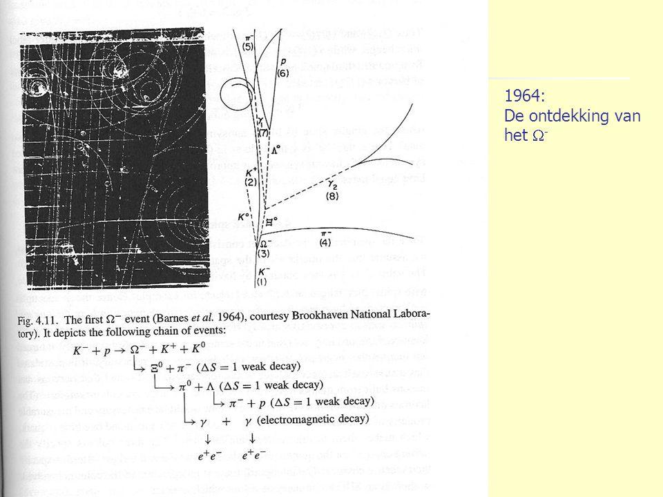 1964: De ontdekking van het  -
