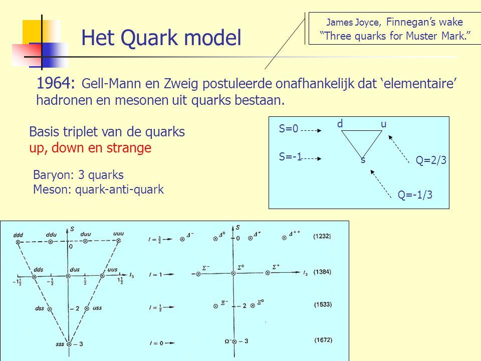 Het Quark model 1964: Gell-Mann en Zweig postuleerde onafhankelijk dat 'elementaire' hadronen en mesonen uit quarks bestaan. S=0 S=-1 du s Q=-1/3 Q=2/