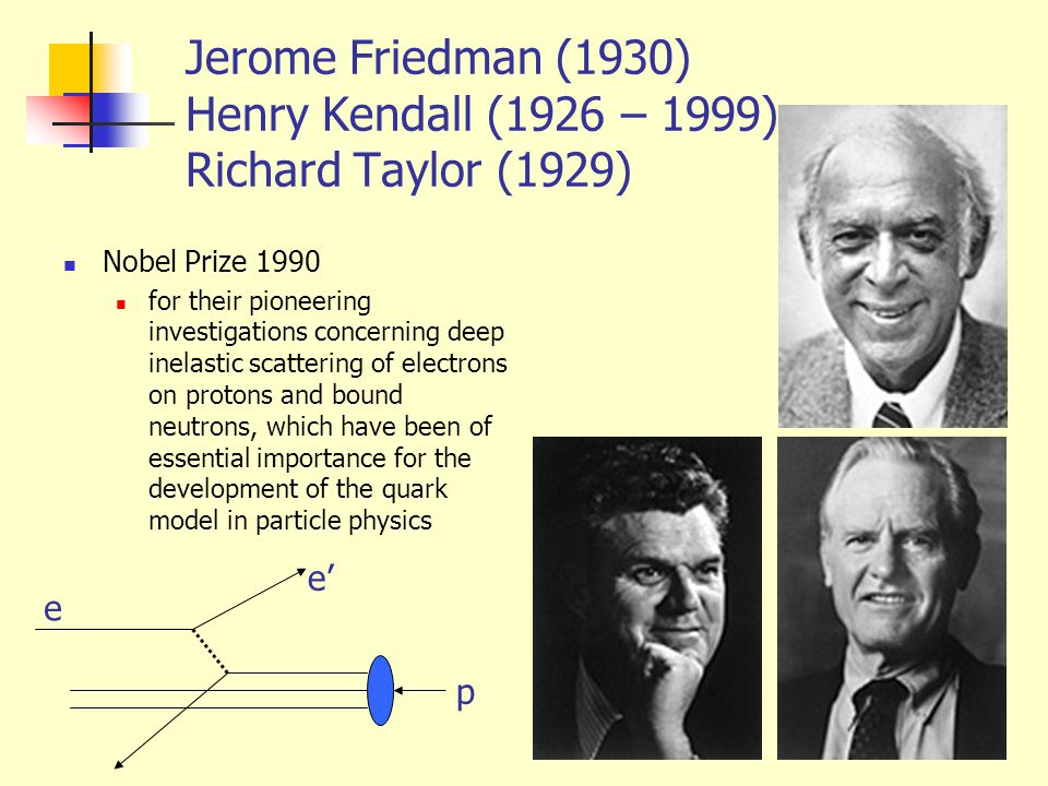 Jerome Friedman (1930) Henry Kendall (1926 – 1999) Richard Taylor (1929) Nobel Prize 1990 for their pioneering investigations concerning deep inelastic scattering of electrons on protons and bound neutrons, which have been of essential importance for the development of the quark model in particle physics e p e'
