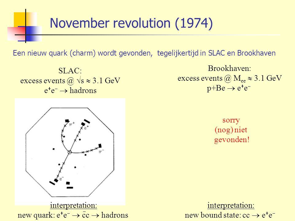 November revolution (1974) SLAC: excess events @  s  3.1 GeV e  e   hadrons interpretation: new quark: e  e   cc  hadrons Brookhaven: excess