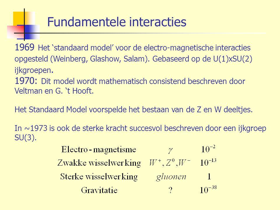 Fundamentele interacties 1969 Het 'standaard model' voor de electro-magnetische interacties opgesteld (Weinberg, Glashow, Salam). Gebaseerd op de U(1)