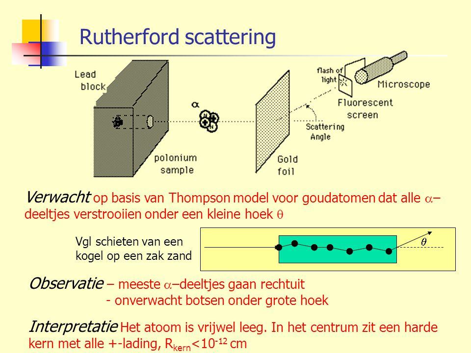 Rutherford scattering Verwacht op basis van Thompson model voor goudatomen dat alle  – deeltjes verstrooiien onder een kleine hoek  Observatie – mee
