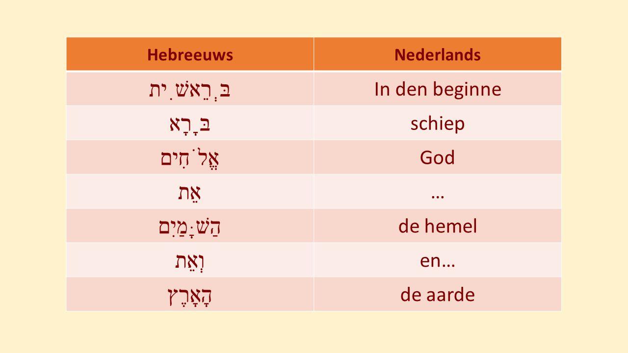 HebreeuwsNederlands בְּרֵאשִׁית In den beginne בָּרָא schiep אֱלֹחִים God אֵת … הַשָּׁמַיִם de hemel וְאֵת en… הָאָרֶץ de aarde