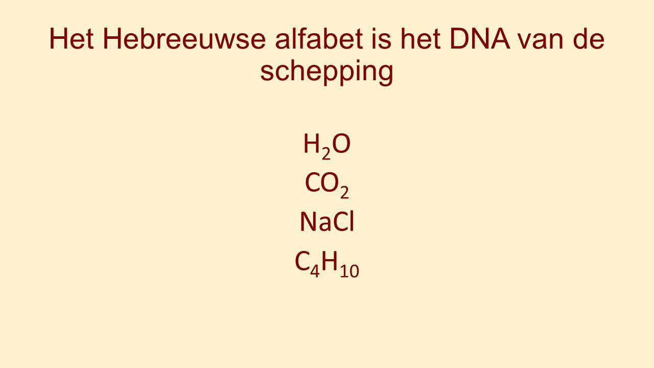 Het Hebreeuwse alfabet is het DNA van de schepping H 2 O CO 2 NaCl C 4 H 10