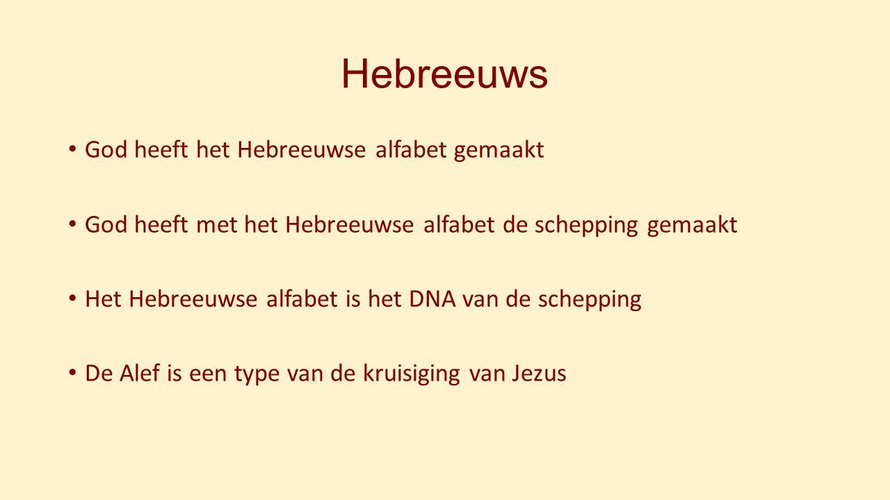 God heeft het Hebreeuwse alfabet gemaakt God heeft met het Hebreeuwse alfabet de schepping gemaakt Het Hebreeuwse alfabet is het DNA van de schepping