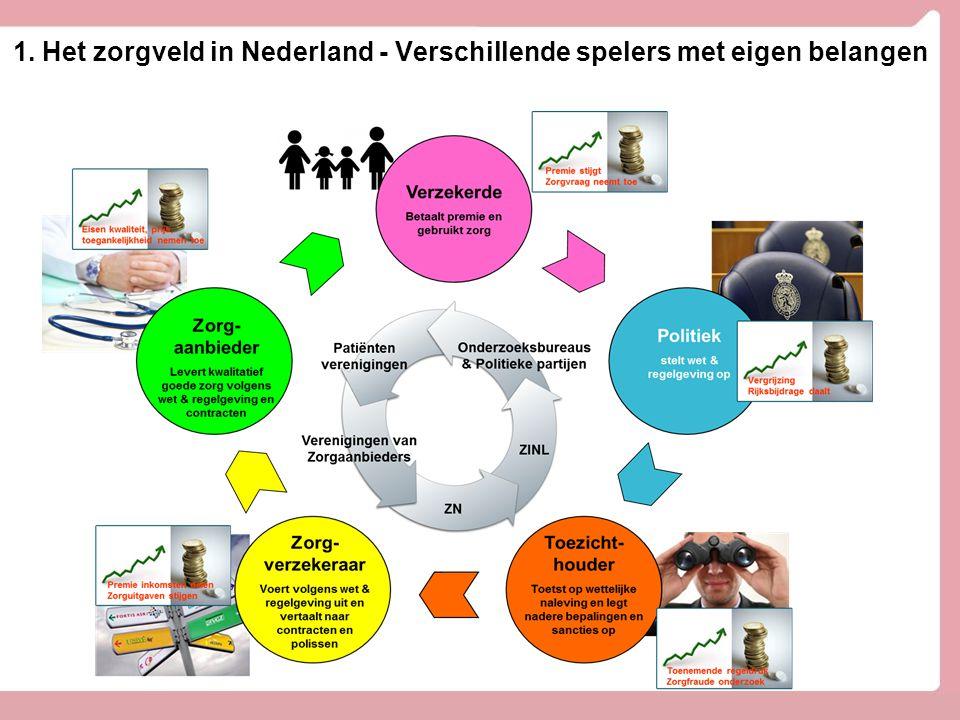 1. Het zorgveld in Nederland - Verschillende spelers met eigen belangen