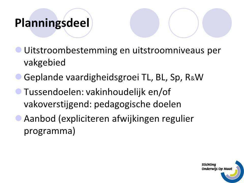 Planningsdeel Uitstroombestemming en uitstroomniveaus per vakgebied Geplande vaardigheidsgroei TL, BL, Sp, R & W Tussendoelen: vakinhoudelijk en/of va