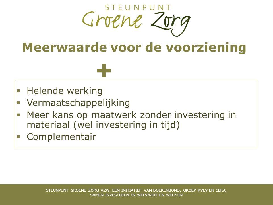 STEUNPUNT GROENE ZORG VZW, EEN INITIATIEF VAN BOERENBOND, GROEP KVLV EN CERA, SAMEN INVESTEREN IN WELVAART EN WELZIJN Meerwaarde voor de voorziening  Helende werking  Vermaatschappelijking  Meer kans op maatwerk zonder investering in materiaal (wel investering in tijd)  Complementair +