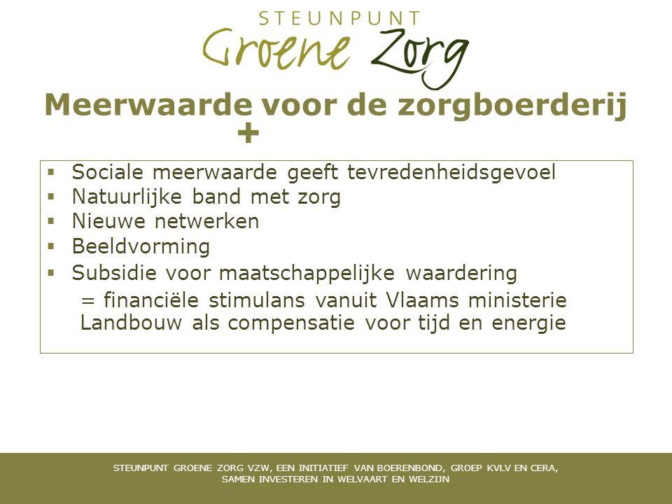 STEUNPUNT GROENE ZORG VZW, EEN INITIATIEF VAN BOERENBOND, GROEP KVLV EN CERA, SAMEN INVESTEREN IN WELVAART EN WELZIJN Meerwaarde voor de zorgboerderij  Sociale meerwaarde geeft tevredenheidsgevoel  Natuurlijke band met zorg  Nieuwe netwerken  Beeldvorming  Subsidie voor maatschappelijke waardering = financiële stimulans vanuit Vlaams ministerie Landbouw als compensatie voor tijd en energie +