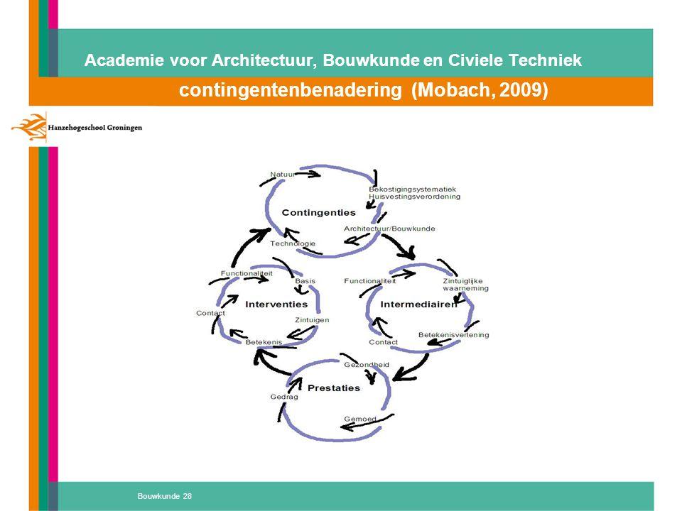 Bouwkunde 28 Academie voor Architectuur, Bouwkunde en Civiele Techniek contingentenbenadering (Mobach, 2009) Atelier 'D'