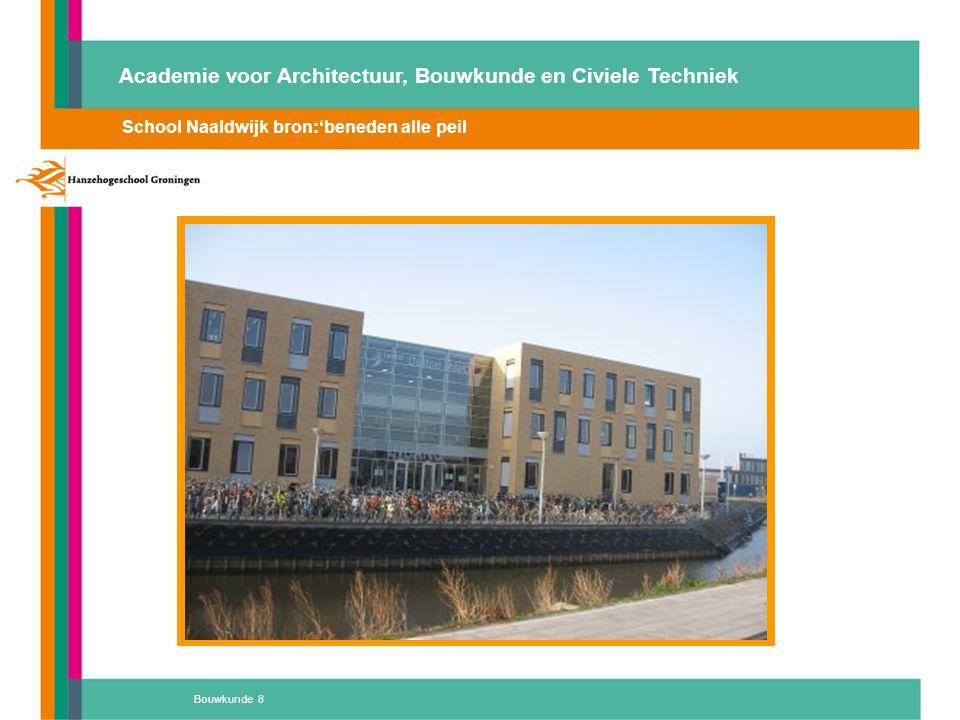 Bouwkunde 8 School Naaldwijk bron:'beneden alle peil Ter Apel, basisschool 'de Vlinder', energiebesparing en een goed binnenmilieu prijs 2008 Academie