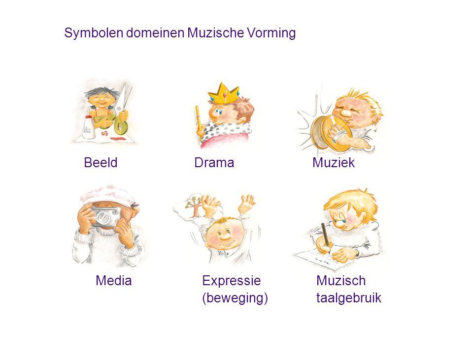 Symbolen domeinen Muzische Vorming BeeldDramaMuziek Muzisch taalgebruik Expressie (beweging) Media
